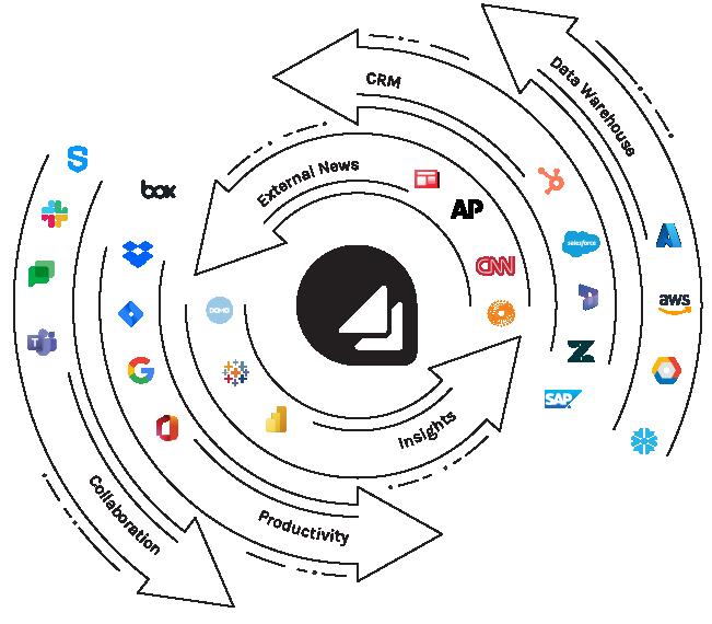 - Integration Infographic